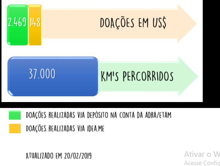 Imagem Financiamento 2019.20.02